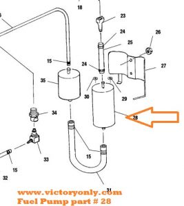 v92c victory wiring diagram fuel pump victory motorcycle 1999, 2000, 2001 v92c, v92sc victory motorcycle parts for victory ...