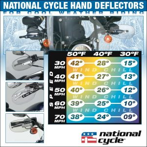 """Review by Don Edwards """"I had a pair of your Hand Deflectors on my Honda® Valkyrie that probably saved me from some serious injury. Riding along at 60mph, I saw this blur to my right that was the head of a deer just as it hit my right Hand Deflector. I already knew that the Deflectors were great at keeping off the rain and cold wind but, in this case, they also protected me from DEER FACE! There was this bang as my Hand Deflector broke off in the collision. The impact also broke off my mirror and rotated my front brake lever at an upward angle. Luckily, the bike didn't go down, but the deer did."""