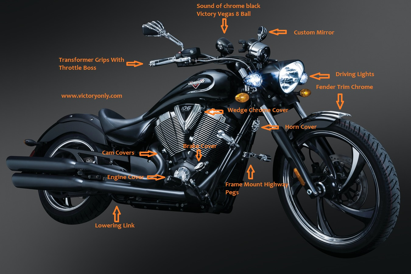 [CSDW_4250]   Victory Gallery Victory Only Custom Motorcycle Accessories Pictures | Victory Motorcycle Engine Diagram |  | Victory Only